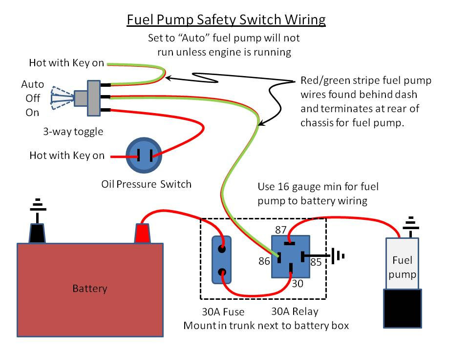 electric fuel pump wiring 12 Volt Switch Wiring Diagram 12 Volt Switch Wiring Diagram